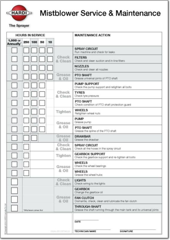 Mistblower Maintenance Checklist